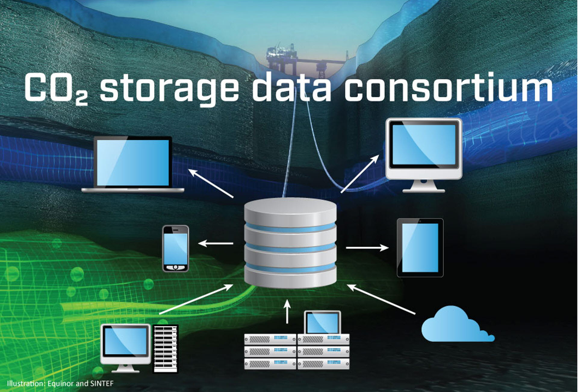 CO2 Data Share: The CO2 Storage Data Consortium
